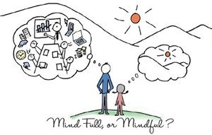 MIND FULL HAY MINDFUL?